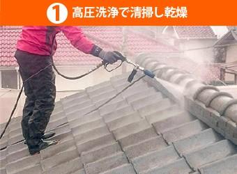 高圧洗浄で清掃し乾燥