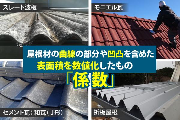 屋根材の曲線の部分や凹凸を含めた表面積を数値化したもの「係数」